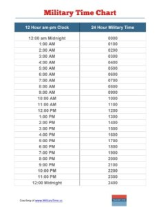 Military time chart pdf also free download printable rh scoutingweb