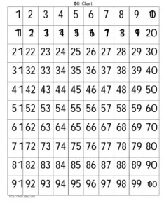 Number chart pdf also free download printable rh scoutingweb