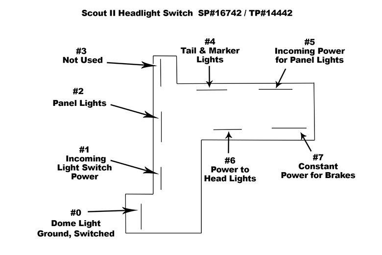 Connector Head Light Switch Wiring Harness Replacement Scout