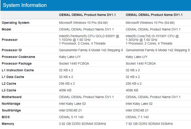 Microsoft Surface Go 3: 'OEMAL' at Geekbench