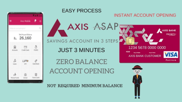 axis bank zero balance account list of the banks with the profitable interest rate for you Banking is the process of receiving some amount of money in order to provide the safety and security