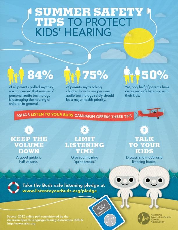 how loud is too loud for kids