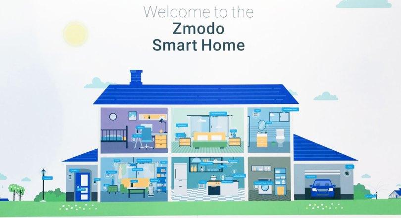 zmodo-smart-home