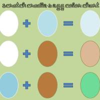 GMS3: Breeding For Other Egg Colors