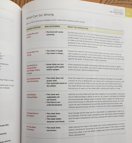 example of what can go wrong section in the cookbook