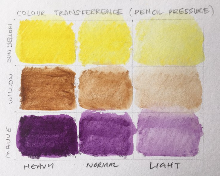 Inktense_colour_col_transfer_wetted_close_up
