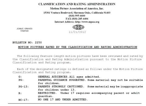 CARA/MPAA RATINGS BULLETIN For 11/21/12; Official MPAA Ratings for Zero Dark Thirty & More 2