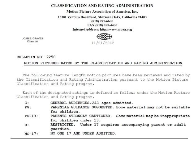 CARA/MPAA RATINGS BULLETIN For 11/21/12; Official MPAA Ratings for Zero Dark Thirty & More 8