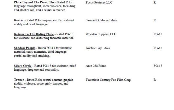 CARA/MPAA RATINGS BULLETIN For 12/05/12; Official MPAA Ratings for 'The Hobbit' 'The Last Stand' 'The Lords Of Salem' &; More 3