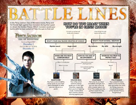 pj2_activity_sheet_battlelines copy