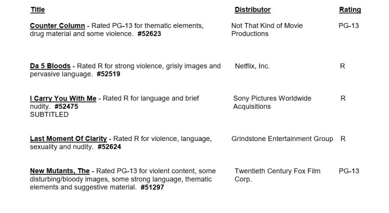 CARA/MPA Film Ratings BULLETIN For 03/04/20; Official MPA Ratings & Rating Reasons For 'The New Mutants', 'A Quiet Place Part 2' & More 5