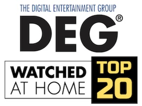 DEG Watched At Home Top 20 List For 02/11/21: Groundhog Day, Greenland 2