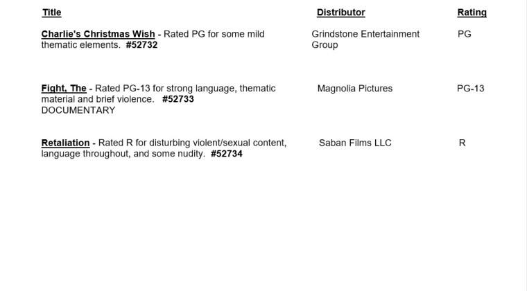 CARA/MPA Film Ratings BULLETIN For 05/27/20; MPA Ratings & Rating Reasons For 'Retaliation' & More 8