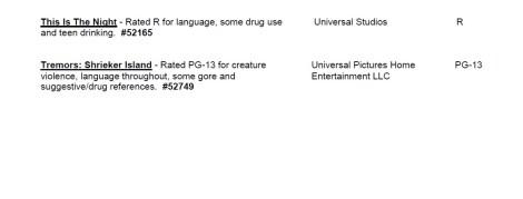 CARA/MPA Film Ratings BULLETIN For 08/05/20; MPA Ratings & Rating Reasons For 'Hillbilly Elegy', 'Jiu Jitsu', 'Tremors: Shrieker Island' & More 4