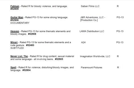 CARA/MPA Film Ratings BULLETIN For 09/30/20; MPA Ratings & Rating Reasons For 'Fatman', 'Concrete Cowboy' & More 10