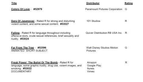 CARA/MPA Film Ratings BULLETIN For 12/23/20; MPA Ratings & Rating Reasons For 'Raya And The Last Dragon', 'Locked Down', 'Falling' & More 3
