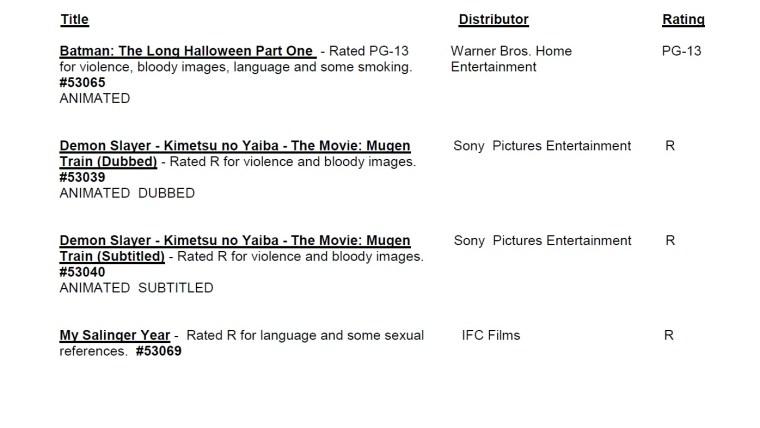 CARA/MPA Film Ratings BULLETIN For 01/27/21; MPA Ratings & Rating Reasons For 'Batman: The Long Halloween Part 1', 'My Salinger Year' & More 9