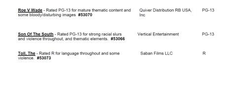 CARA/MPA Film Ratings BULLETIN For 01/27/21; MPA Ratings & Rating Reasons For 'Batman: The Long Halloween Part 1', 'My Salinger Year' & More 4