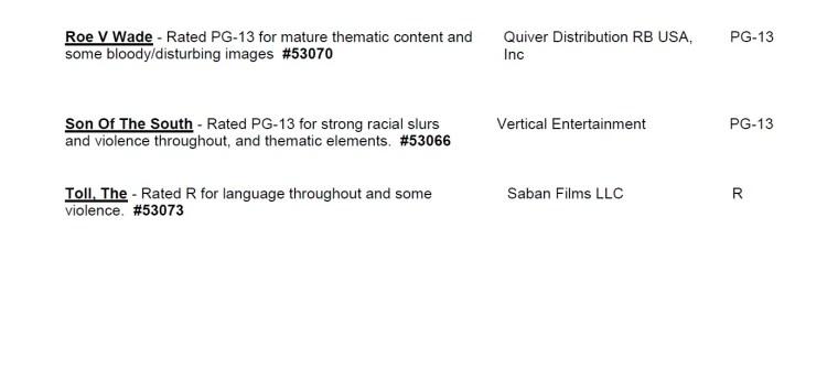 CARA/MPA Film Ratings BULLETIN For 01/27/21; MPA Ratings & Rating Reasons For 'Batman: The Long Halloween Part 1', 'My Salinger Year' & More 10