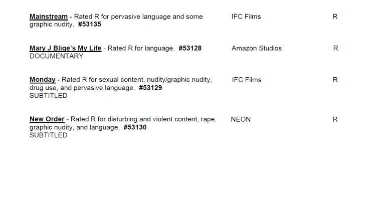 CARA/MPA Film Ratings BULLETIN For 03/17/21; MPA Ratings & Rating Reasons For 'Cruella', 'In The Earth' & More 10