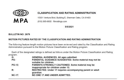 CARA/MPA Film Ratings BULLETIN For 05/05/21; MPA Ratings & Rating Reasons For 'Gunpowder Milkshake', 'Habit' & More 2