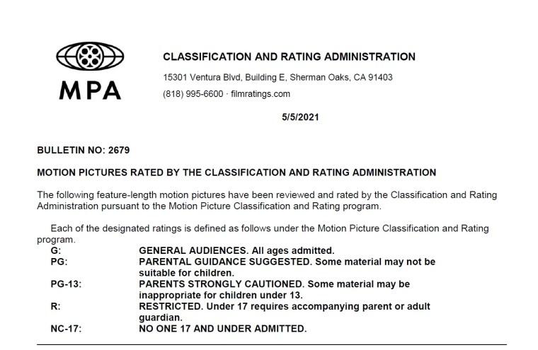CARA/MPA Film Ratings BULLETIN For 05/05/21; MPA Ratings & Rating Reasons For 'Gunpowder Milkshake', 'Habit' & More 8
