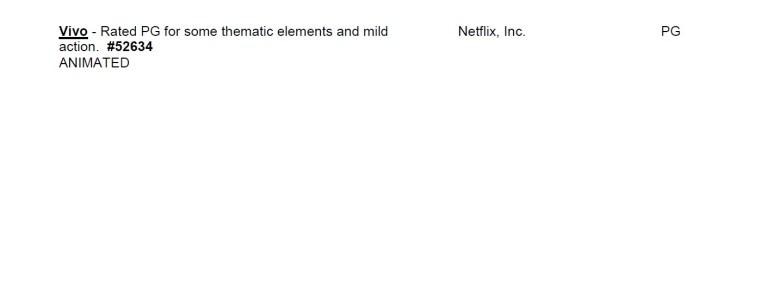 CARA/MPA Film Ratings BULLETIN For 05/05/21; MPA Ratings & Rating Reasons For 'Gunpowder Milkshake', 'Habit' & More 10