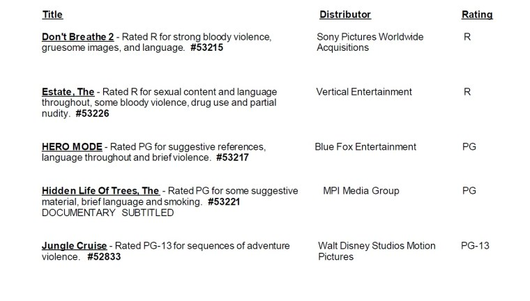CARA/MPA Film Ratings BULLETIN For 05/19/21; MPA Ratings & Rating Reasons For 'Don't Breathe 2', 'Jungle Cruise', 'Stillwater' & More 9
