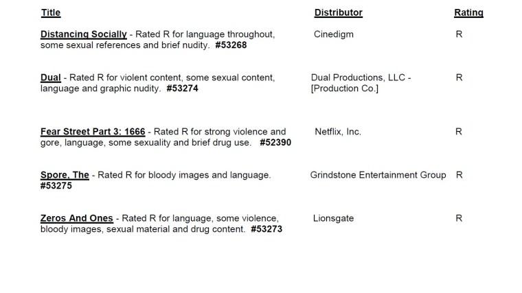 CARA/MPA Film Ratings BULLETIN For 06/23/21; MPA Ratings & Rating Reasons For 'Fear Street Part 3: 1666', Dual' & More 8