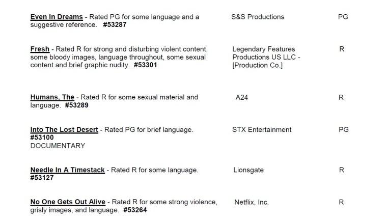 CARA/MPA Film Ratings BULLETIN For 07/14/21; MPA Ratings & Rating Reasons For 'Queenpins', 'Demonic' & More 10