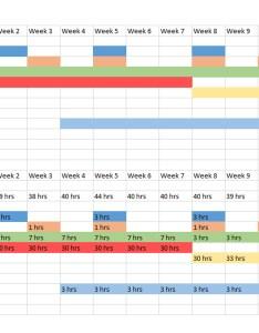 Gannt chart of proposed time management also plan screenin  culture rh screeninculture wordpress