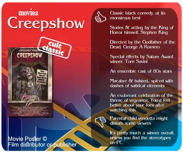 Creepshow review. 7 thumbs up and 2 thumbs down.