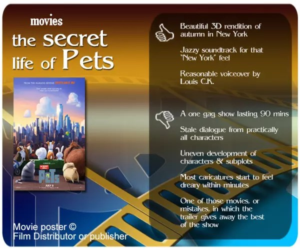 For the moment, the gag of talking animals might have run out of steam. The Secret Life of Pets is strong evidence of this.