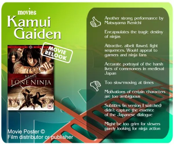 Kamui Gaiden review - 4 thumbs up and 4 thumbs down.