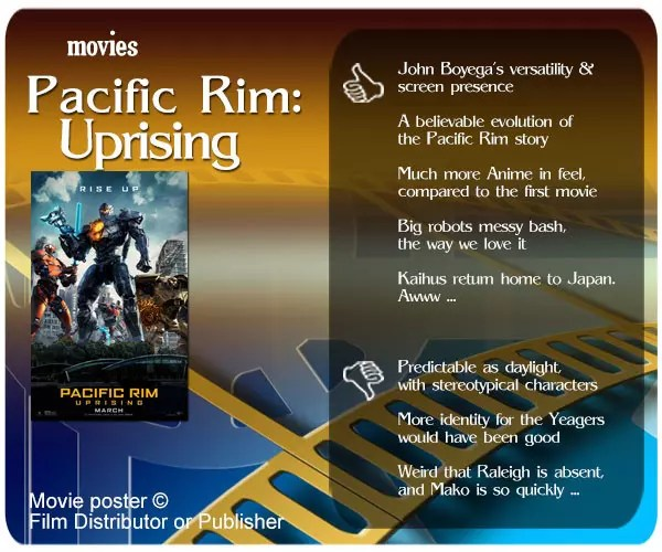 Pacific Rim: Uprising review - 5 thumbs up and 3 thumbs down.