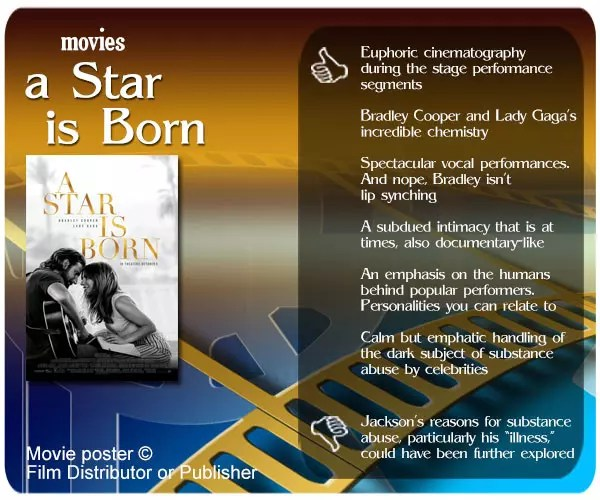 A Star is Born Movie Review: 6 thumbs up and 1 thumbs down