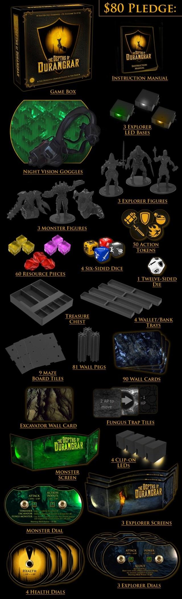 The Depths of Durangrar: A Dungeon Crawler...in the dark