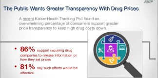 Public wants price transparency