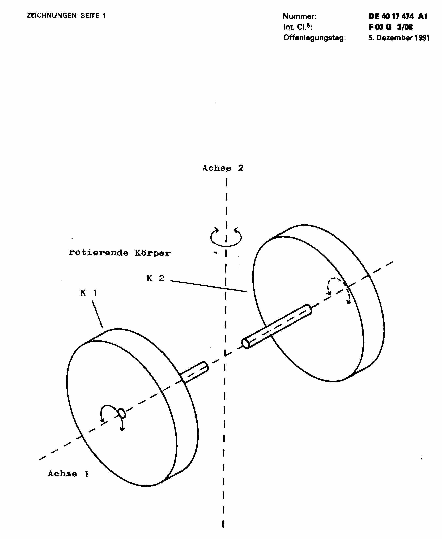 Intuitive Concepts In Quantum Mechanics