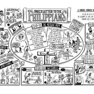 50-Philippians-Overview