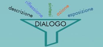 come inserire nel dialogo le altre modalita narrative