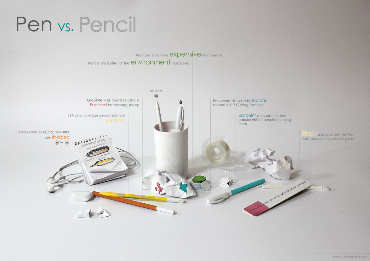 pen vs pencil