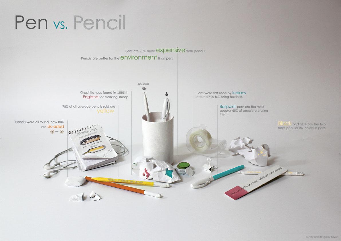 pen vs pencil