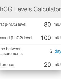 Hcg levels calculator doubling chart also omni rh omnicalculator