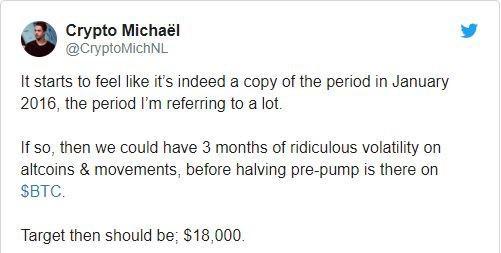 "Photo of ტექნიკური ანალიტიკოსი: მოკლევადიანი ""Altcoin-ების სეზონის"" შემდეგ Bitcoin-ი 18 ათას აშშ დოლარს მიაღწევს"