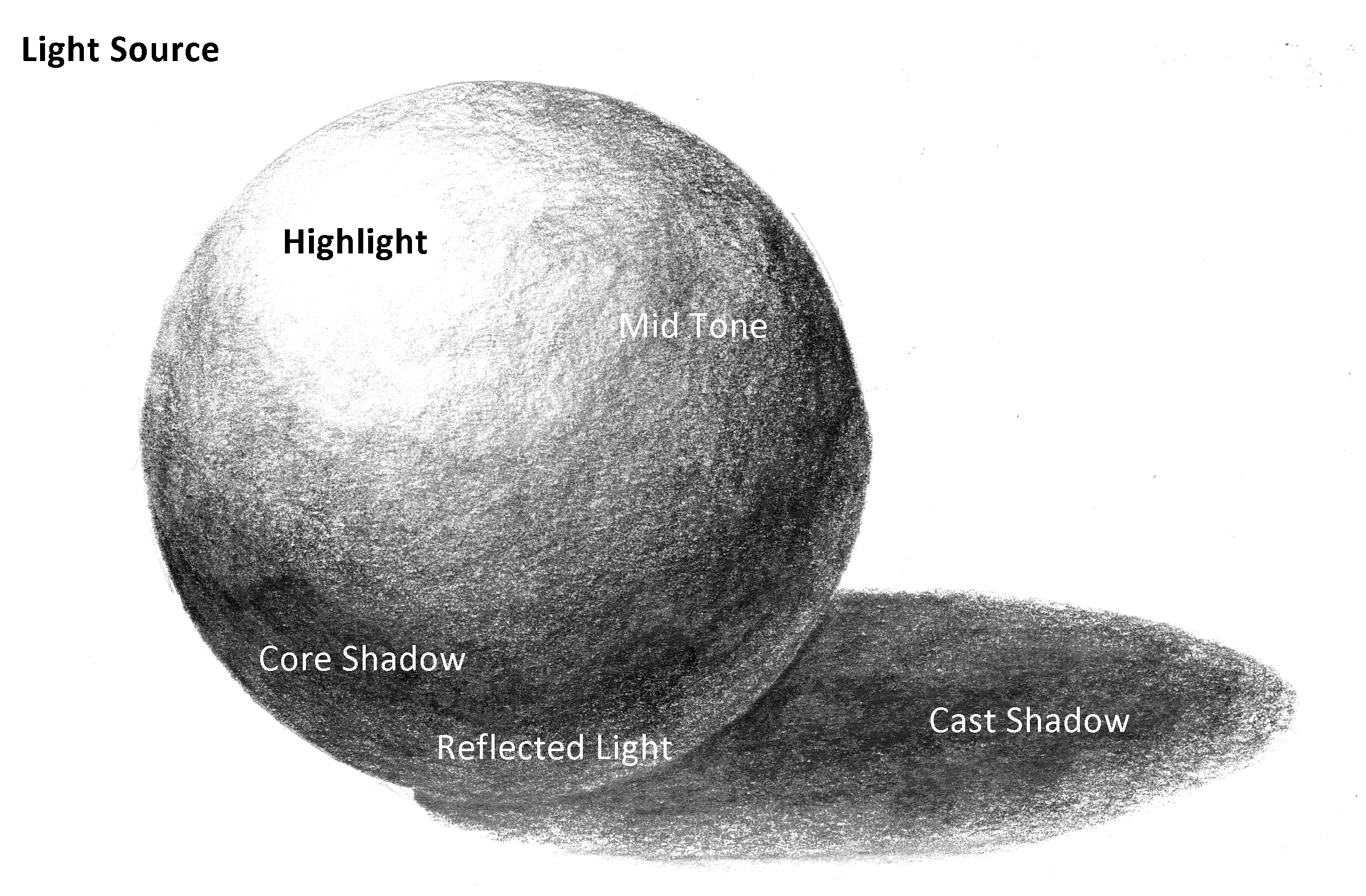 how to draw shadow diagrams wiring diagram headlight switch perspectives outlines and shading techniques with pencil