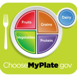 MyPlate and yours