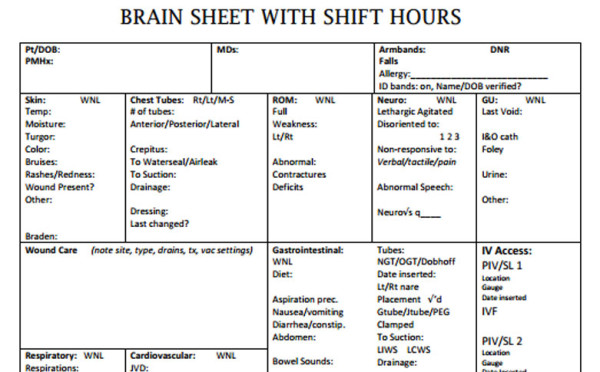 The 10 Best Nurse Brain Sheets Scrubs The Leading