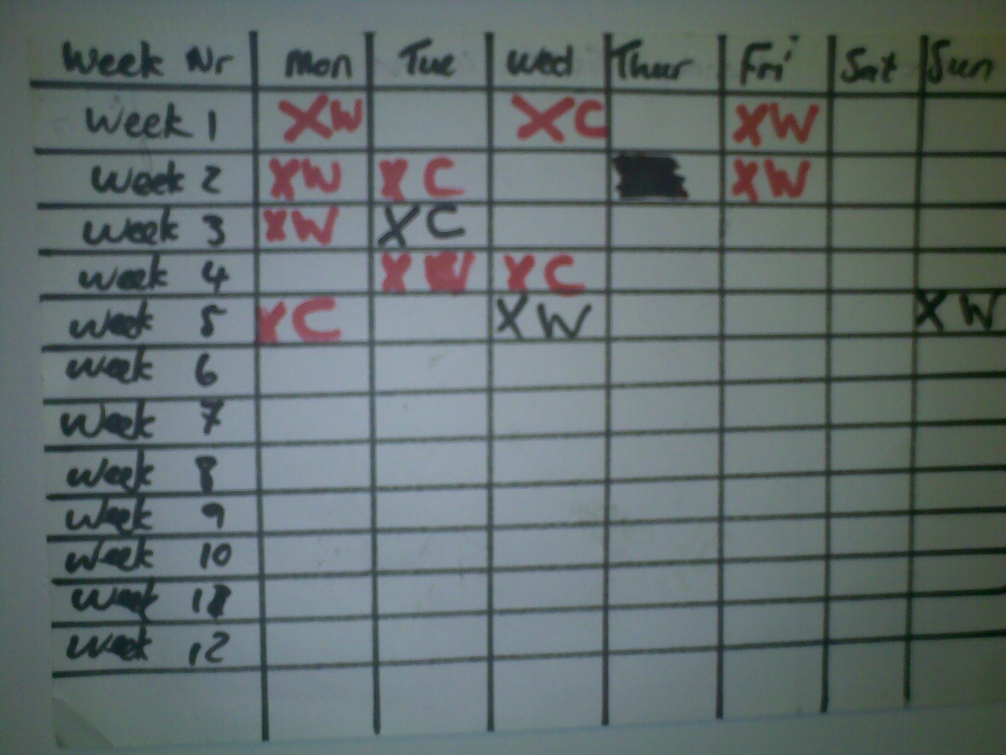 Report Back Personal Kanban For Exercise