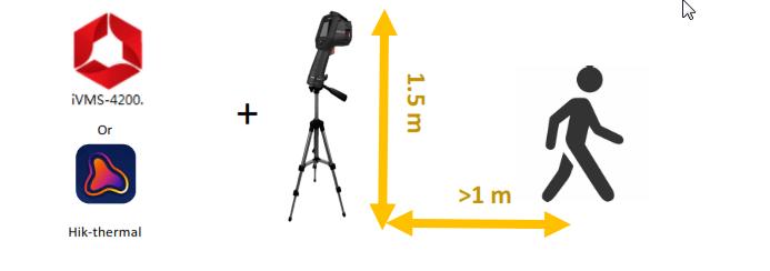 Giải pháp camera đo thân nhiệt